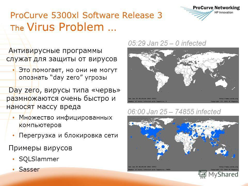 ProCurve 5300xl Software Release 3 The Virus Problem … Антивирусные программы служат для защиты от вирусов Это помогает, но они не могут опознать day zero угрозы Day zero, вирусы типа «червь» размножаются очень быстро и наносят массу вреда Множество