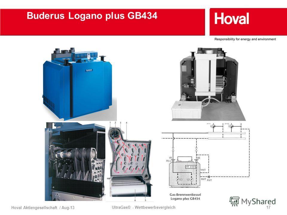 Hoval Aktiengesellschaft / Aug-13 UltraGas® - Wettbewerbsvergleich17 Buderus Logano plus GB434
