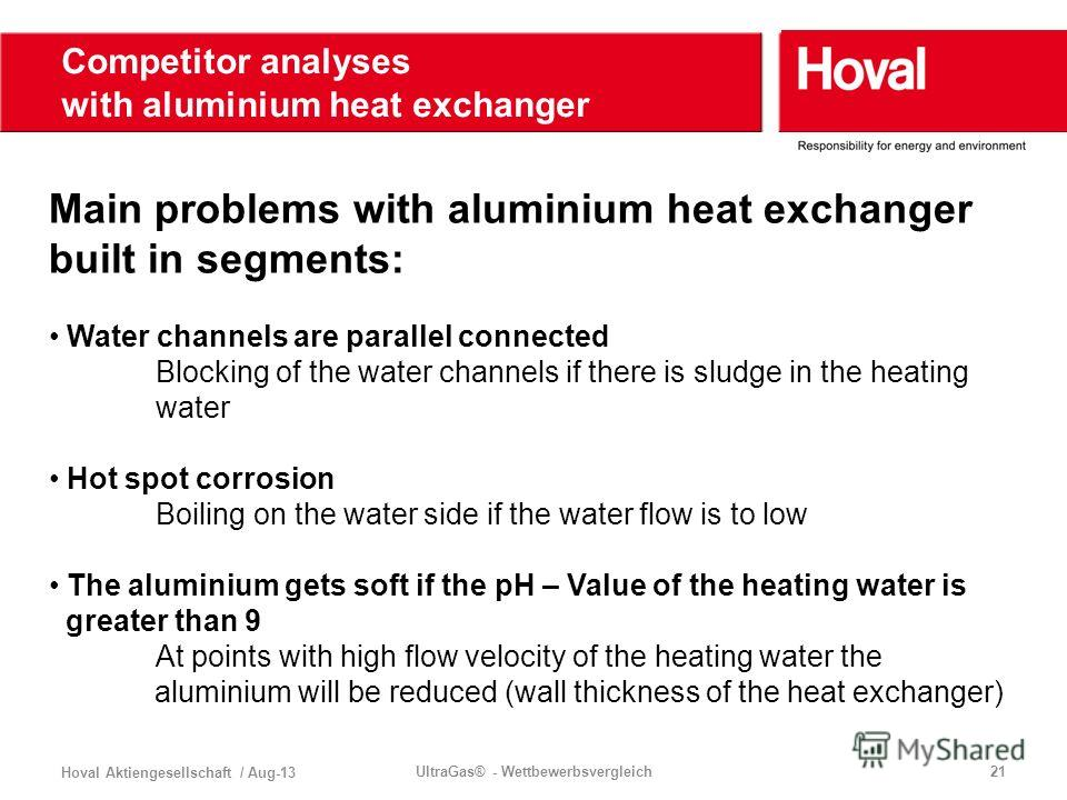 Hoval Aktiengesellschaft / Aug-13 UltraGas® - Wettbewerbsvergleich21 Main problems with aluminium heat exchanger built in segments: Water channels are parallel connected Blocking of the water channels if there is sludge in the heating water Hot spot