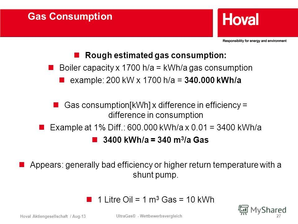 Hoval Aktiengesellschaft / Aug-13 UltraGas® - Wettbewerbsvergleich27 Gas Consumption Rough estimated gas consumption: Boiler capacity x 1700 h/a = kWh/a gas consumption example: 200 kW x 1700 h/a = 340.000 kWh/a Gas consumption[kWh] x difference in e