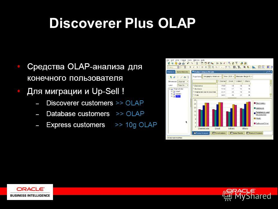Средства OLAP-анализа для конечного пользователя Для миграции и Up-Sell ! – Discoverer customers >> OLAP – Database customers >> OLAP – Express customers >> 10g OLAP Discoverer Plus OLAP