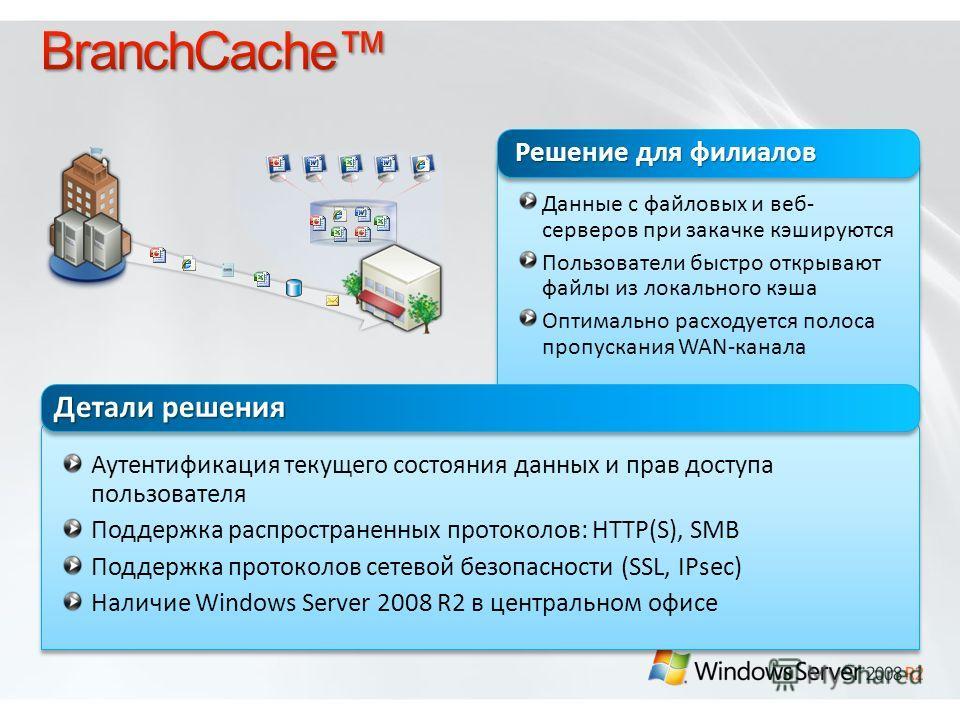 Решение для филиалов Аутентификация текущего состояния данных и прав доступа пользователя Поддержка распространенных протоколов: HTTP(S), SMB Поддержка протоколов сетевой безопасности (SSL, IPsec) Наличие Windows Server 2008 R2 в центральном офисе Да