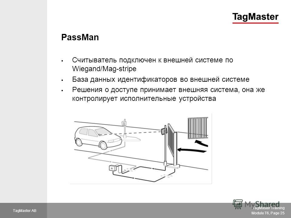 TagMaster Training Module T6, Page 25 TagMaster AB PassMan Считыватель подключен к внешней системе по Wiegand/Mag-stripe База данных идентификаторов во внешней системе Решения о доступе принимает внешняя система, она же контролирует исполнительные ус