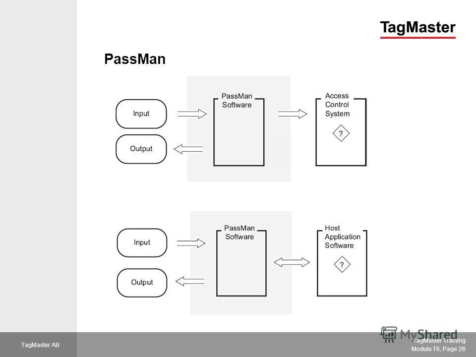 TagMaster Training Module T6, Page 26 TagMaster AB PassMan