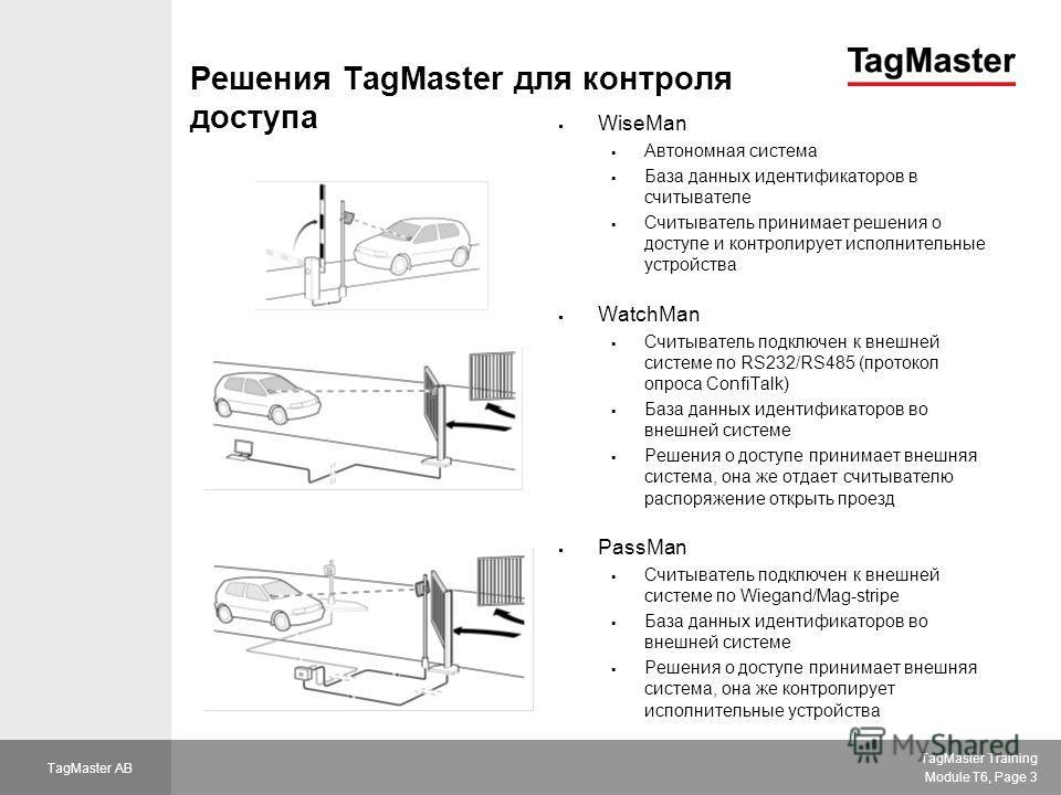 TagMaster Training Module T6, Page 3 TagMaster AB Решения TagMaster для контроля доступа WiseMan Автономная система База данных идентификаторов в считывателе Считыватель принимает решения о доступе и контролирует исполнительные устройства WatchMan Сч