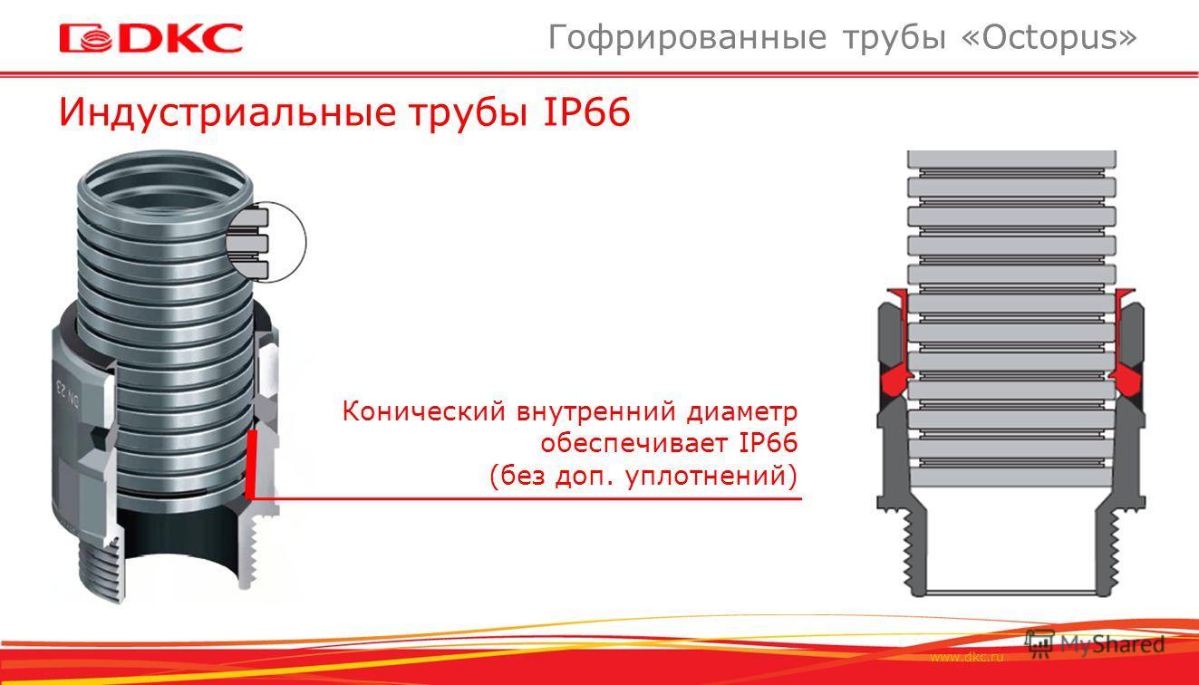 www.dkc.ru Индустриальные трубы IP66 Гофрированные трубы «Octopus» Конический внутренний диаметр обеспечивает IP66 (без доп. уплотнений)