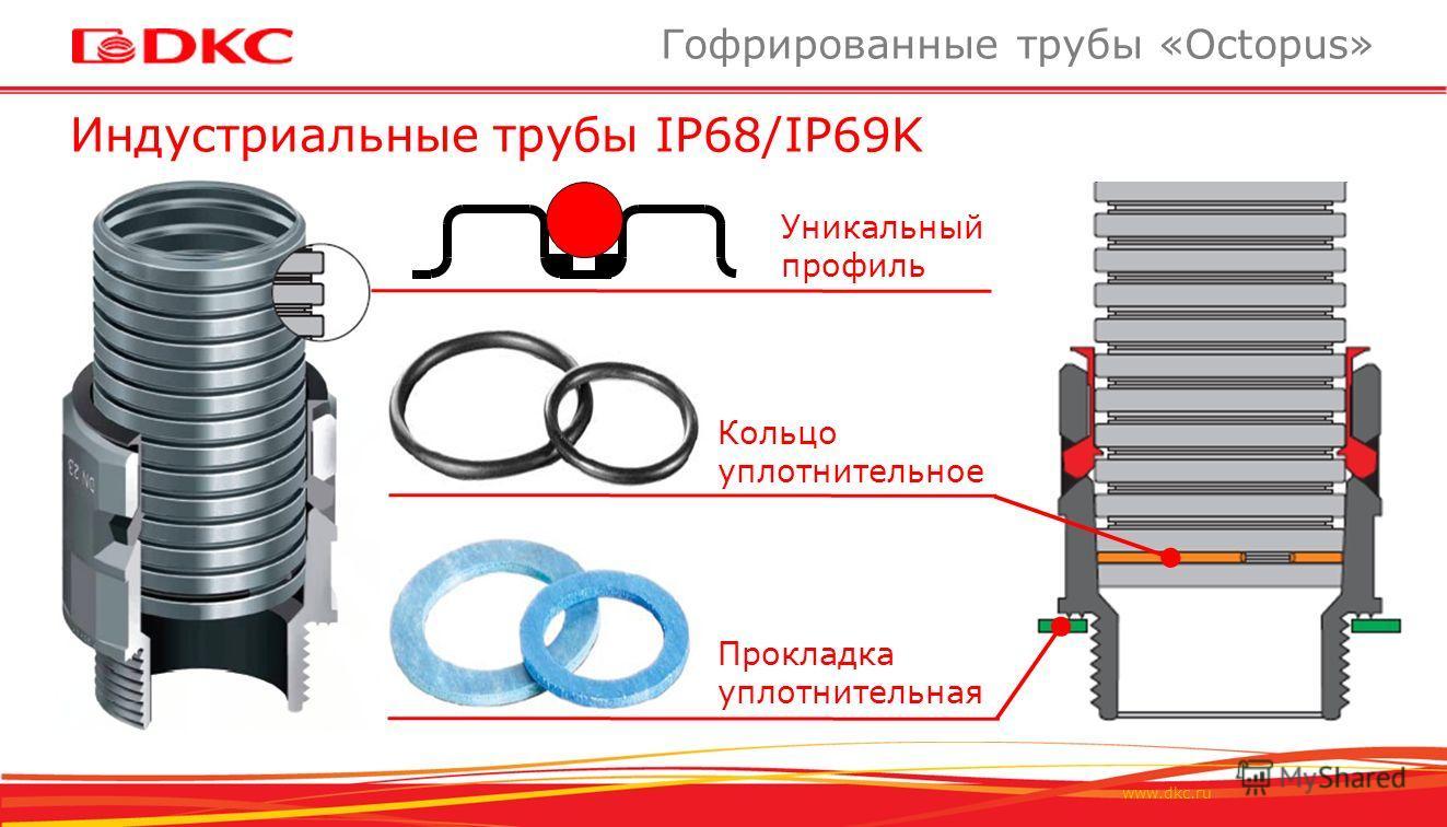 www.dkc.ru Индустриальные трубы IP68/IP69K Гофрированные трубы «Octopus» Уникальный профиль Кольцо уплотнительное Прокладка уплотнительная