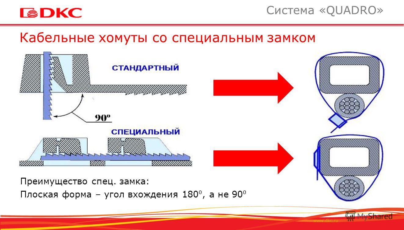 www.dkc.ru Кабельные хомуты со специальным замком Система «QUADRO» Преимущество спец. замка: Плоская форма – угол вхождения 180, а не 90