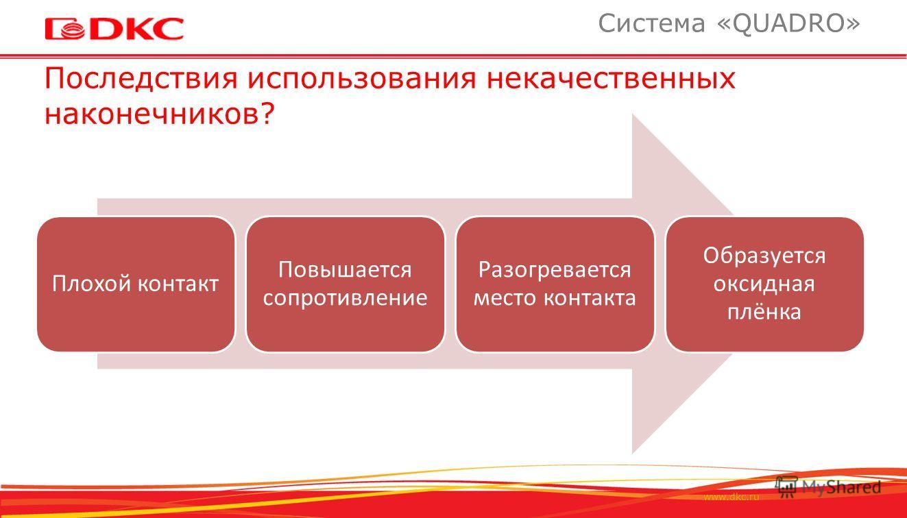 www.dkc.ru Последствия использования некачественных наконечников? Система «QUADRO» Плохой контакт Повышается сопротивление Разогревается место контакта Образуется оксидная плёнка