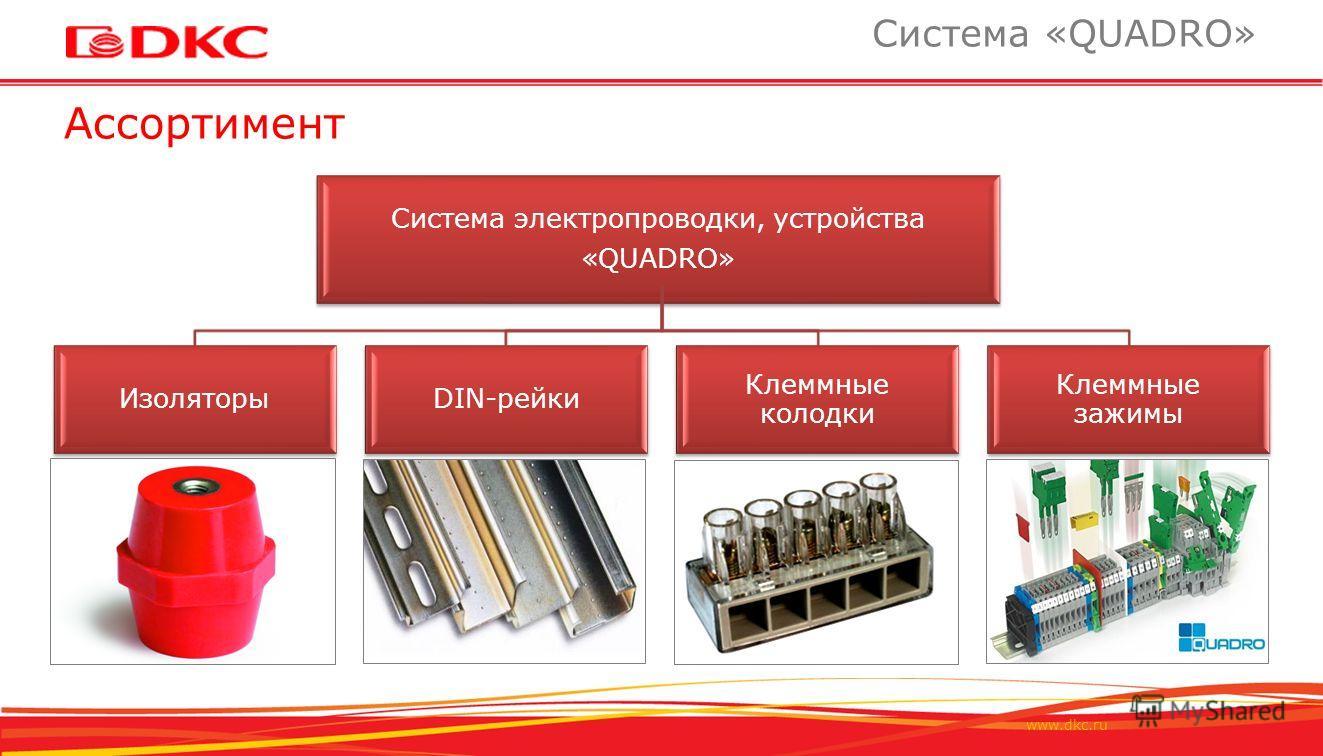 www.dkc.ru Ассортимент Система «QUADRO» Система электропроводки, устройства «QUADRO» ИзоляторыDIN-рейки Клеммные колодки Клеммные зажимы