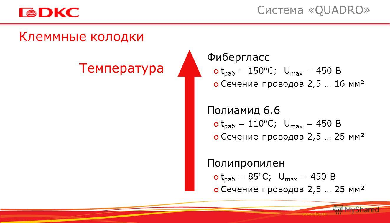 www.dkc.ru Клеммные колодки Система «QUADRO» Фибергласс t раб = 150 С; U max = 450 В Сечение проводов 2,5 … 16 мм² Полиамид 6.6 t раб = 110 С; U max = 450 В Сечение проводов 2,5 … 25 мм² Полипропилен t раб = 85 С; U max = 450 В Сечение проводов 2,5 …