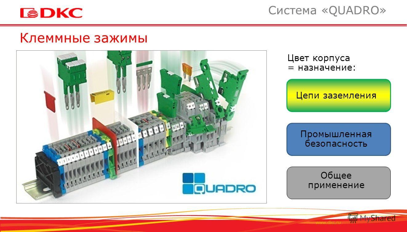 www.dkc.ru Клеммные зажимы Система «QUADRO» Цвет корпуса = назначение: Цепи заземления Промышленная безопасность Общее применение