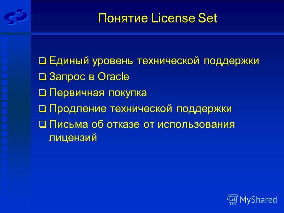 Понятие License Set Единый уровень технической поддержки Запрос в Oracle Первичная покупка Продление технической поддержки Письма об отказе от использования лицензий