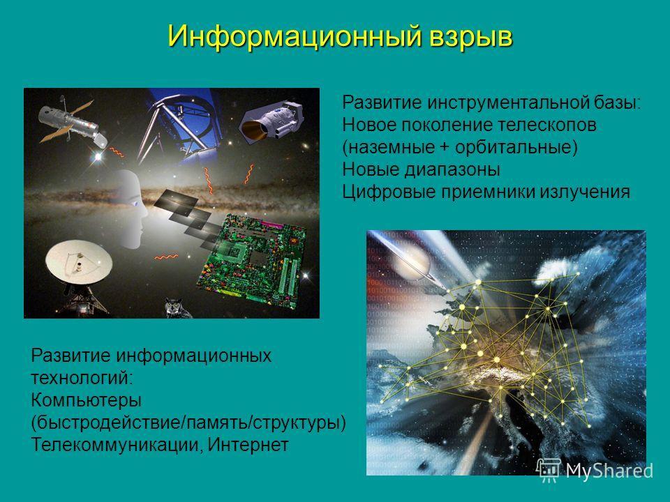 Развитие информационных технологий: Компьютеры (быстродействие/память/структуры) Телекоммуникации, Интернет Информационный взрыв Развитие инструментальной базы: Новое поколение телескопов (наземные + орбитальные) Новые диапазоны Цифровые приемники из