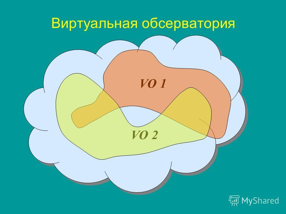 VO 1 VO 2 Виртуальная обсерватория