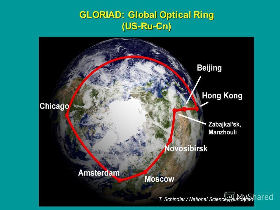 GLORIAD: Global Optical Ring (US-Ru-Cn)