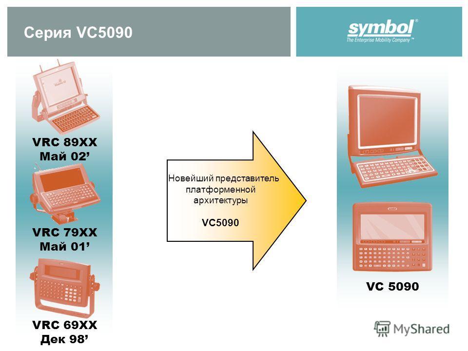 Новейший представитель платформенной архитектуры VC5090 Серия VC5090 VRC 69XX Дек 98 VRC 79XX Май 01 VRC 89XX Май 02 VC 5090