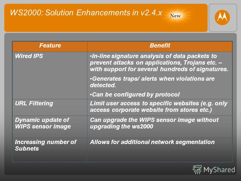 WS2000: Solution Enhancements in v2.4. x New FeatureBenefit Wired IPSIn-line signature analysis of data packets to prevent attacks on applications, Trojans etc. – with support for several hundreds of signatures. Generates traps/ alerts when violation