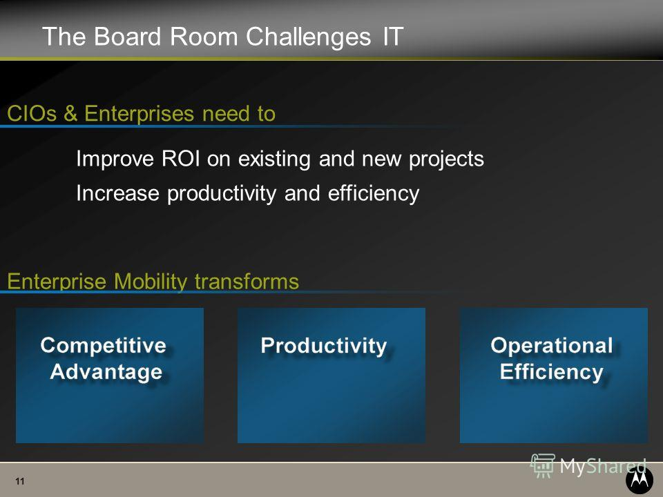 11 The Board Room Challenges IT Improve ROI on existing and new projects Increase productivity and efficiency Enterprise Mobility transforms CIOs & Enterprises need to