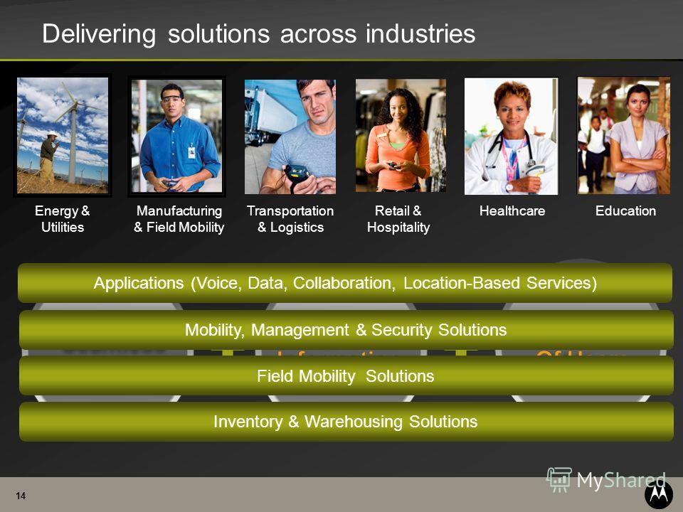14 Delivering solutions across industries Energy & Utilities Manufacturing & Field Mobility Transportation & Logistics Retail & Hospitality HealthcareEducation Field Mobility Solutions Inventory & Warehousing Solutions Applications (Voice, Data, Coll