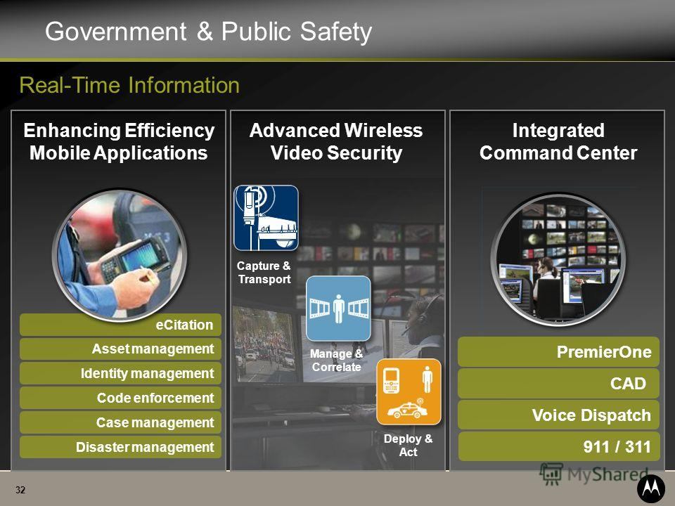 32 Integrated Command Center Enhancing Efficiency Mobile Applications Advanced Wireless Video Security eCitation Asset management Identity management Code enforcement Case management Disaster management Government & Public Safety Real-Time Informatio