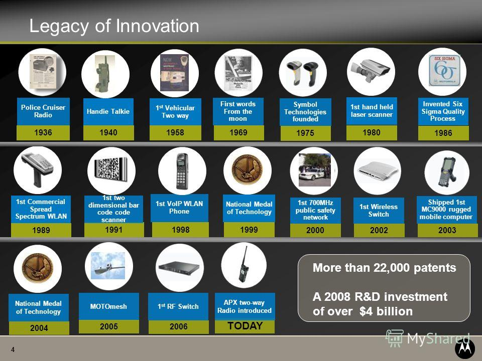 4 Legacy of Innovation TODAY 2002 1991 1989 1975 Symbol Technologies founded 1st hand held laser scanner National Medal of Technology 1st VoIP WLAN Phone 1st Wireless Switch Shipped 1st MC9000 rugged mobile computer 1st Commercial Spread Spectrum WLA