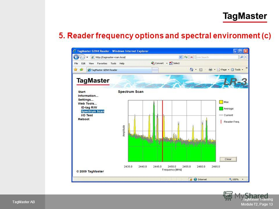TagMaster Training Module T2, Page 13 TagMaster AB 5. Reader frequency options and spectral environment (c)