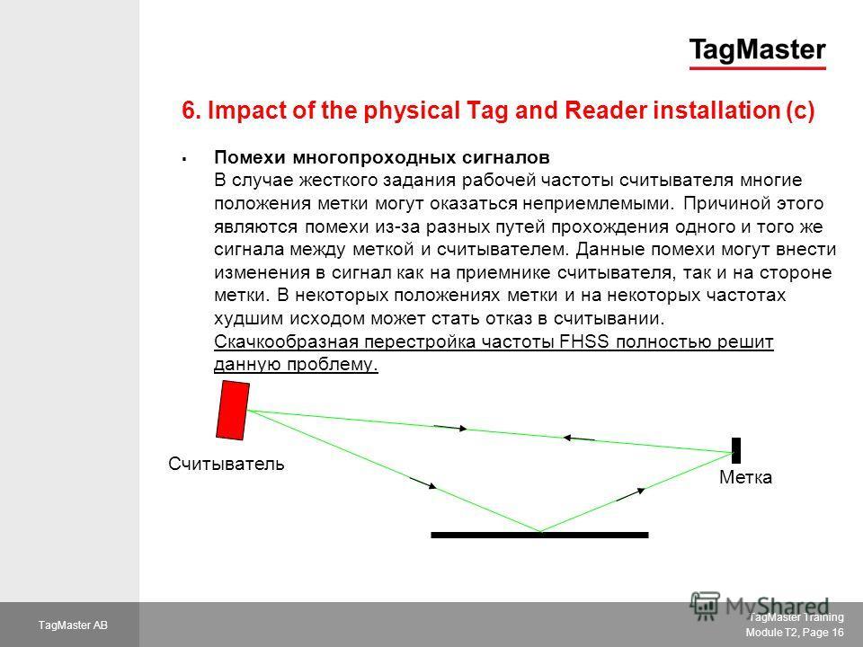 TagMaster Training Module T2, Page 16 TagMaster AB 6. Impact of the physical Tag and Reader installation (c) Помехи многопроходных сигналов В случае жесткого задания рабочей частоты считывателя многие положения метки могут оказаться неприемлемыми. Пр