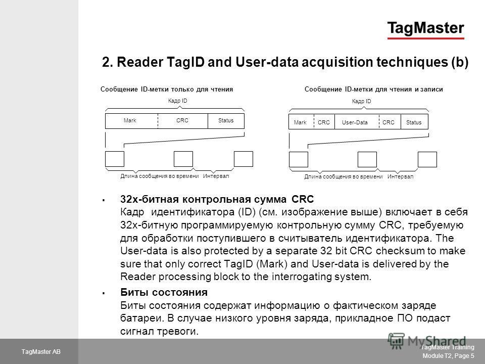 TagMaster Training Module T2, Page 5 TagMaster AB 2. Reader TagID and User-data acquisition techniques (b) MarkStatus Кадр ID Интервал Длина сообщения во времени CRC Сообщение ID-метки только для чтения Mark Status Кадр ID Интервал Длина сообщения во
