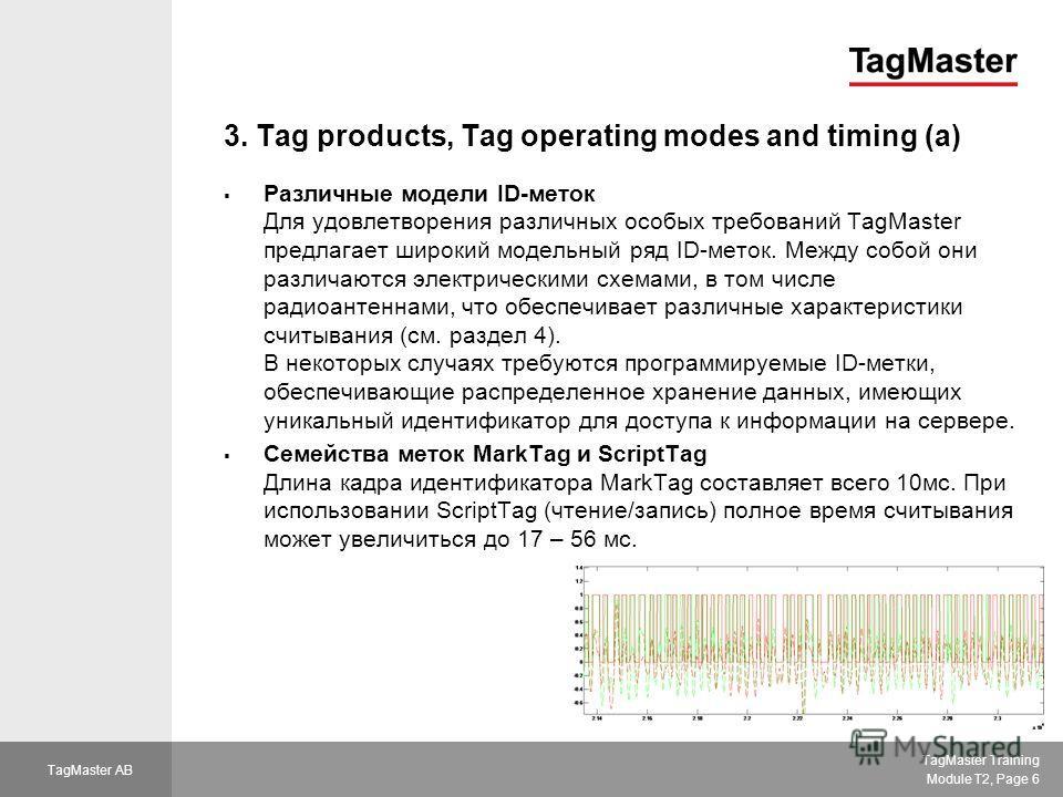 TagMaster Training Module T2, Page 6 TagMaster AB 3. Tag products, Tag operating modes and timing (a) Различные модели ID-меток Для удовлетворения различных особых требований TagMaster предлагает широкий модельный ряд ID-меток. Между собой они различ
