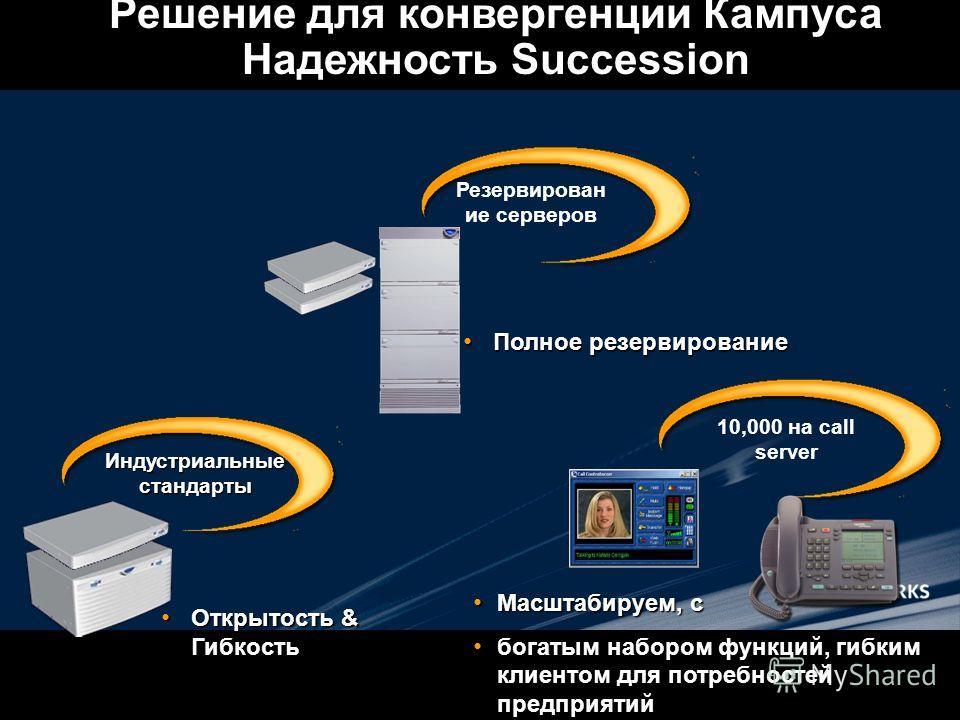 Открытость & Гибкость Открытость & Гибкость Индустриальные стандарты 10,000 на call server Масштабируем, с Масштабируем, с богатым набором функций, гибким клиентом для потребностей предприятий богатым набором функций, гибким клиентом для потребностей
