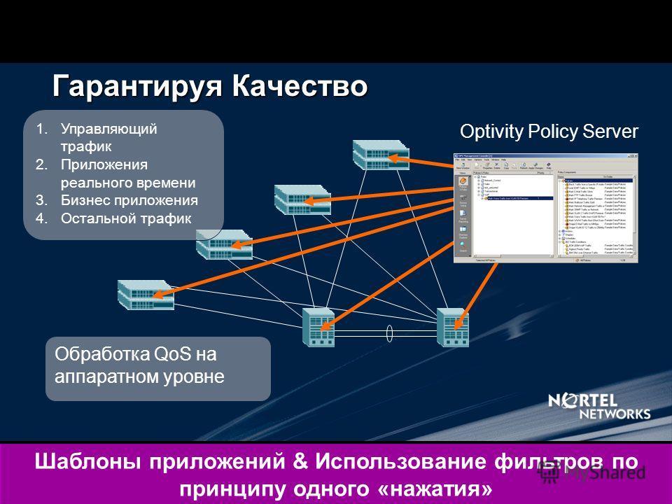 Гарантируя Качество Шаблоны приложений & Использование фильтров по принципу одного «нажатия» Optivity Policy Server Обработка QoS на аппаратном уровне 1. Управляющий трафик 2. Приложения реального времени 3. Бизнес приложения 4. Остальной трафик