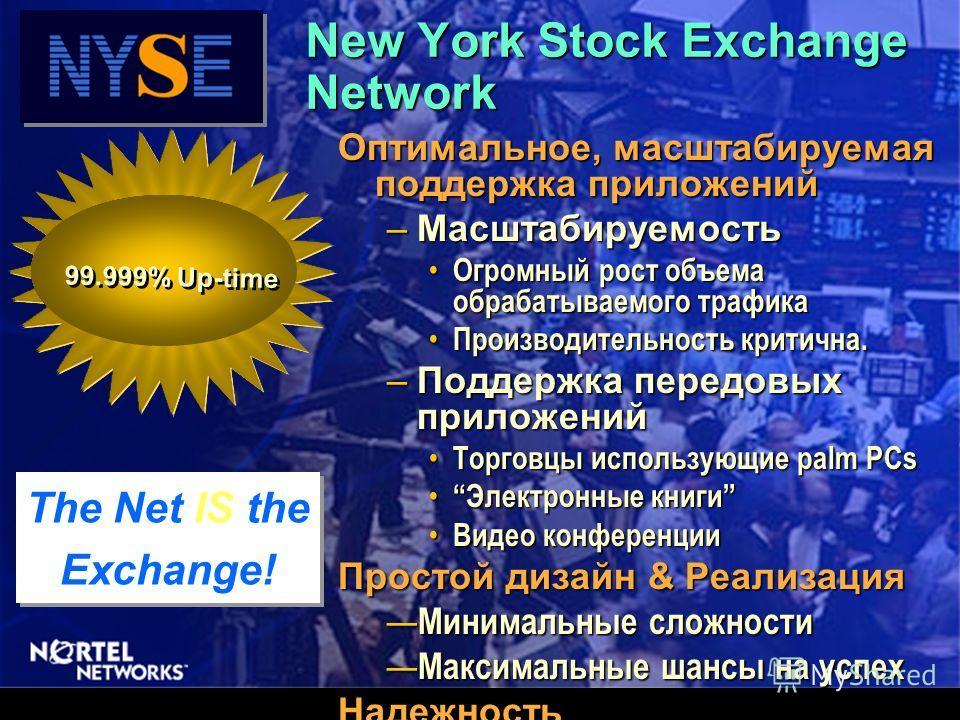 New York Stock Exchange Network Оптимальное, масштабируемая поддержка приложений –Масштабируемость Огромный рост объема обрабатываемого трафика Огромный рост объема обрабатываемого трафика Производительность критична. Производительность критична. –По