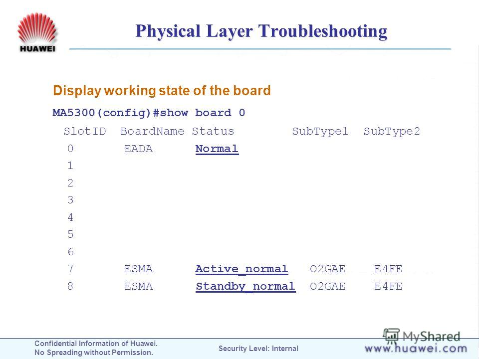 Confidential Information of Huawei. No Spreading without Permission. Security Level: Internal Physical Layer Troubleshooting Display working state of the board MA5300(config)#show board 0 SlotID BoardName Status SubType1 SubType2 0 EADA Normal 1 2 3