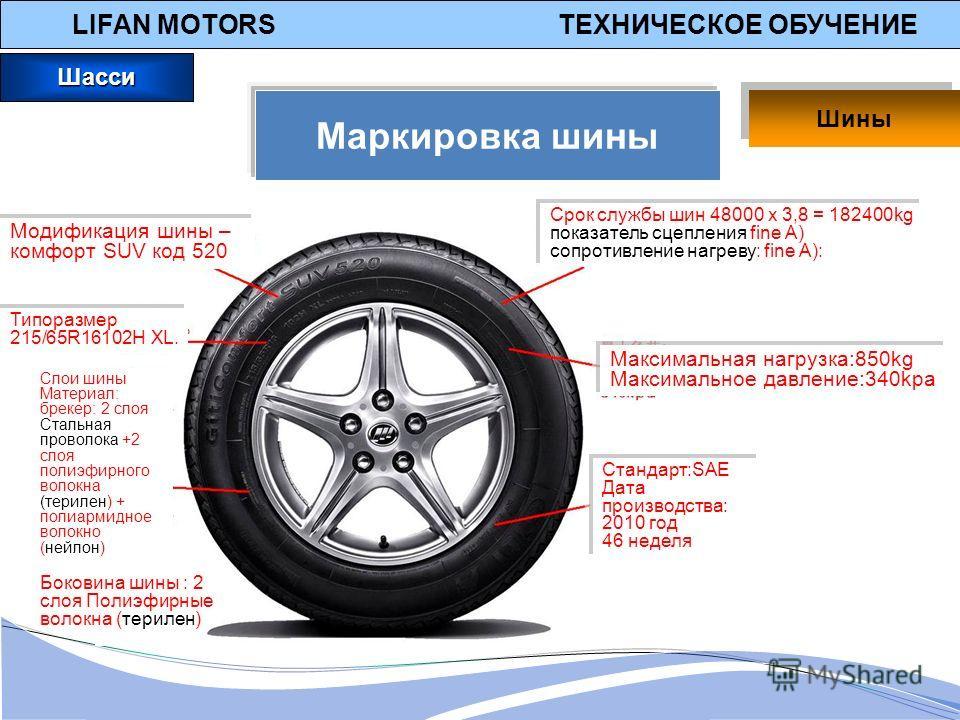 LIFAN MOTORS ТЕХНИЧЕСКОЕ ОБУЧЕНИЕ Маркировка шины Модификация шины – комфорт SUV код 520 Типоразмер 215/65R16102H XL. Срок службы шин 48000 х 3,8 = 182400kg показатель сцепления fine A) сопротивление нагреву: fine A): Максимальная нагрузка:850kg Макс