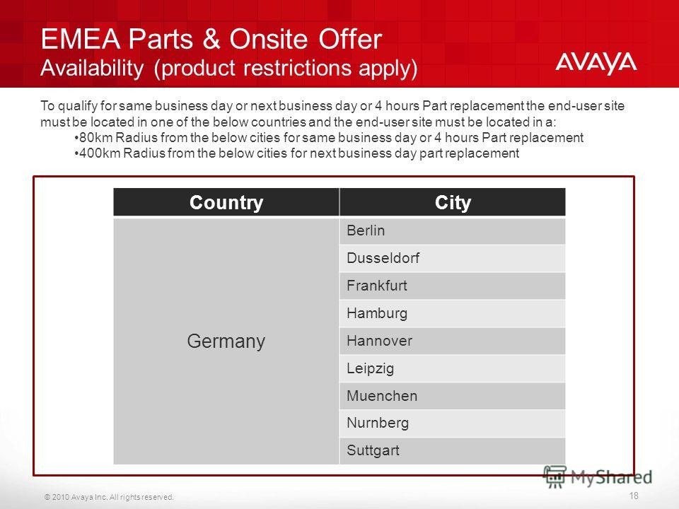 © 2010 Avaya Inc. All rights reserved. EMEA Parts & Onsite Offer Availability (product restrictions apply) 18 To qualify for same business day or next business day or 4 hours Part replacement the end-user site must be located in one of the below coun