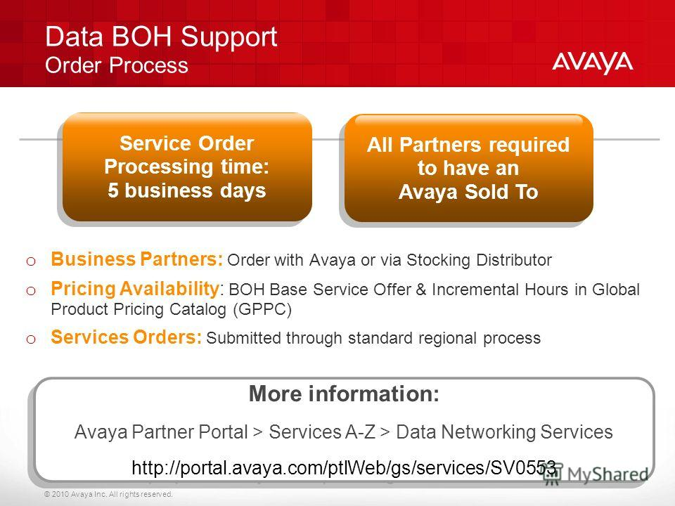 © 2010 Avaya Inc. All rights reserved. Data BOH Support Order Process o Business Partners: Order with Avaya or via Stocking Distributor o Pricing Availability: BOH Base Service Offer & Incremental Hours in Global Product Pricing Catalog (GPPC) o Serv