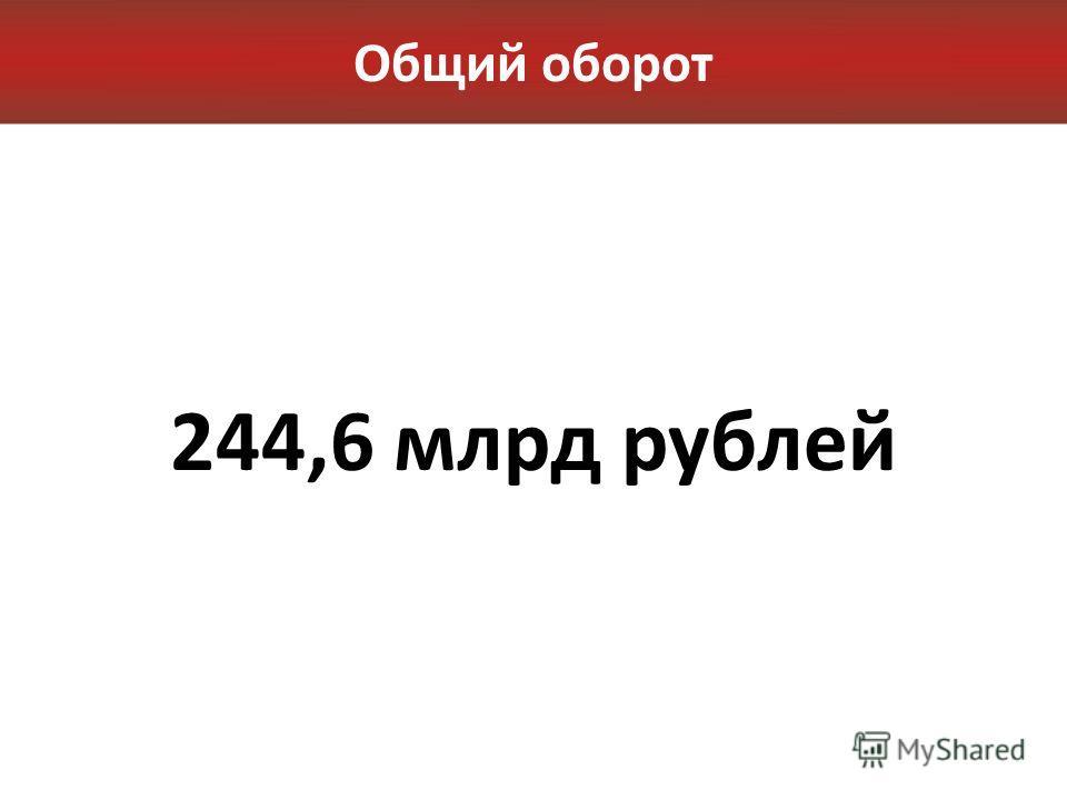 Общий оборот 244,6 млрд рублей