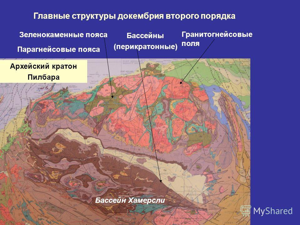 Зеленокаменные пояса Гранитогнейсовые поля Бассейны (перикротонные) Парагнейсовые пояса Главные структуры докембрия второго порядка Архейский кротон Пилбара Бассейн Хамерсли