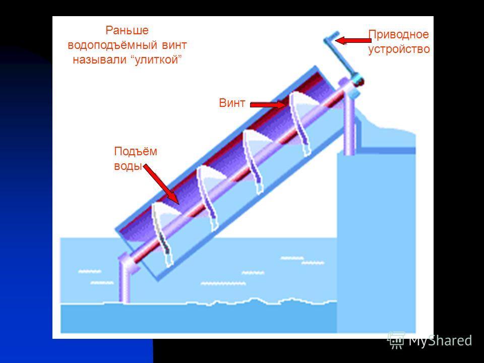Подъём воды Винт Приводное устройство Раньше водоподъёмный винт называли улиткой