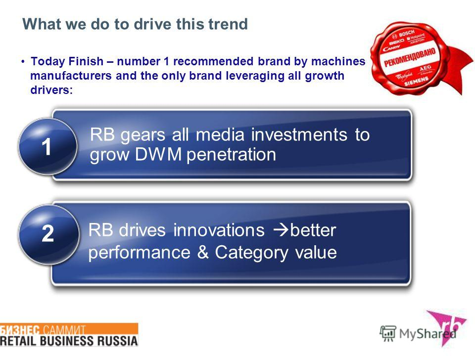 What we do to drive this trend Today Finish – number 1 recommended brand by machines manufacturers and the only brand leveraging all growth drivers: RB gears all media investments to grow DWM penetration 1 RB drives innovations better performance & C