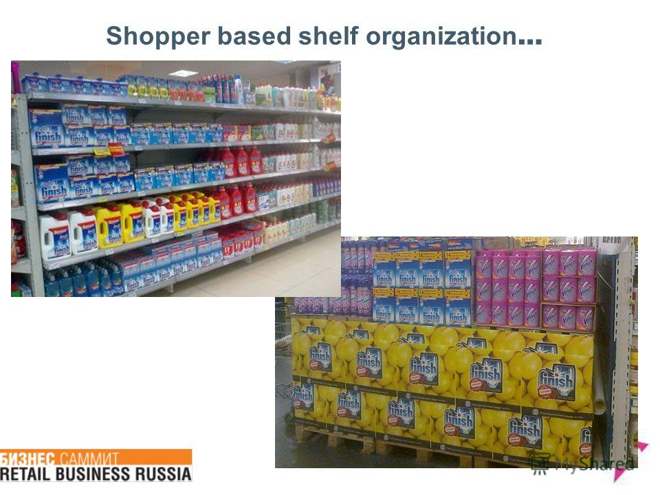Shopper based shelf organization …