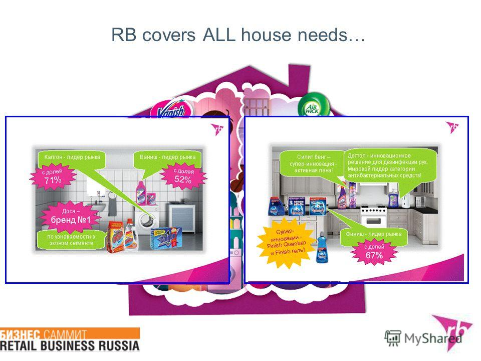 RB covers ALL house needs…
