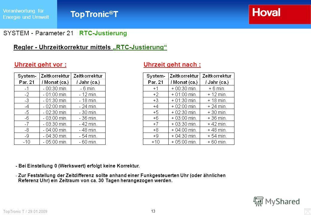 Verantwortung für Energie und Umwelt TopTronic ® T 13 TopTronic T / 29.01.2009 SYSTEM - Parameter 21 RTC-Justierung Regler - Uhrzeitkorrektur mittels RTC-Justierung Uhrzeit geht vor :Uhrzeit geht nach : - Bei Einstellung 0 (Werkswert) erfolgt keine K