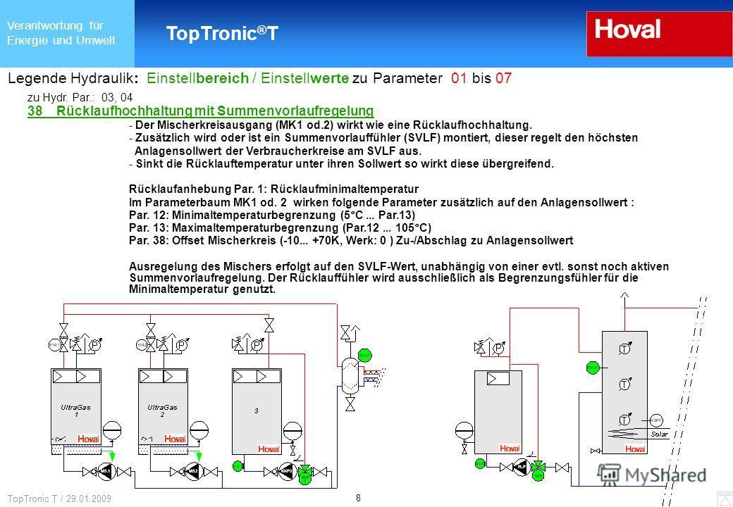 Verantwortung für Energie und Umwelt TopTronic ® T 8 TopTronic T / 29.01.2009 zu Hydr. Par.: 03, 04 38 Rücklaufhochhaltung mit Summenvorlaufregelung - Der Mischerkreisausgang (MK1 od.2) wirkt wie eine Rücklaufhochhaltung. - Zusätzlich wird oder ist e