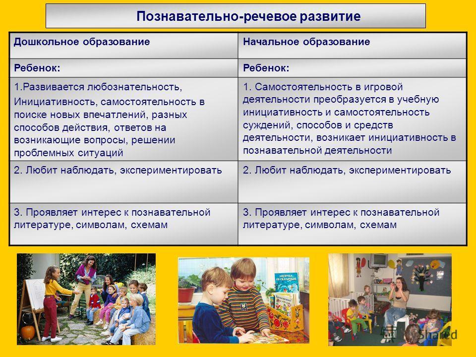 Познавательно-речевое развитие Дошкольное образование Начальное образование Ребенок: 1. Развивается любознательность, Инициативность, самостоятельность в поиске новых впечатлений, разных способов действия, ответов на возникающие вопросы, решении проб