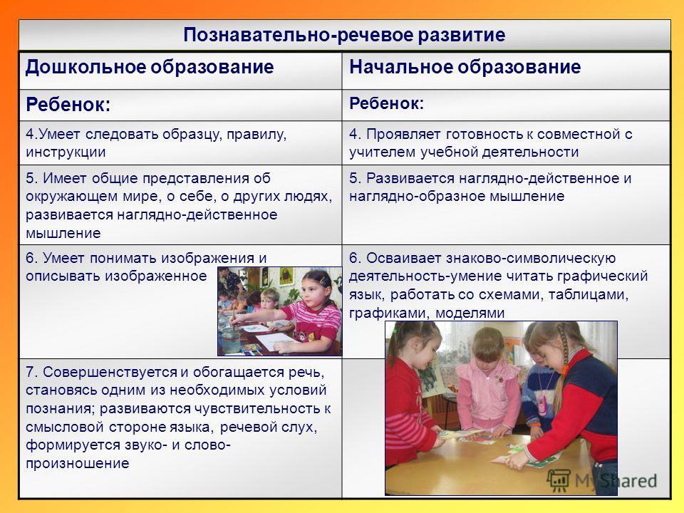 Познавательно-речевое развитие Дошкольное образование Начальное образование Ребенок: 4. Умеет следовать образцу, правилу, инструкции 4. Проявляет готовность к совместной с учителем учебной деятельности 5. Имеет общие представления об окружающем мире,