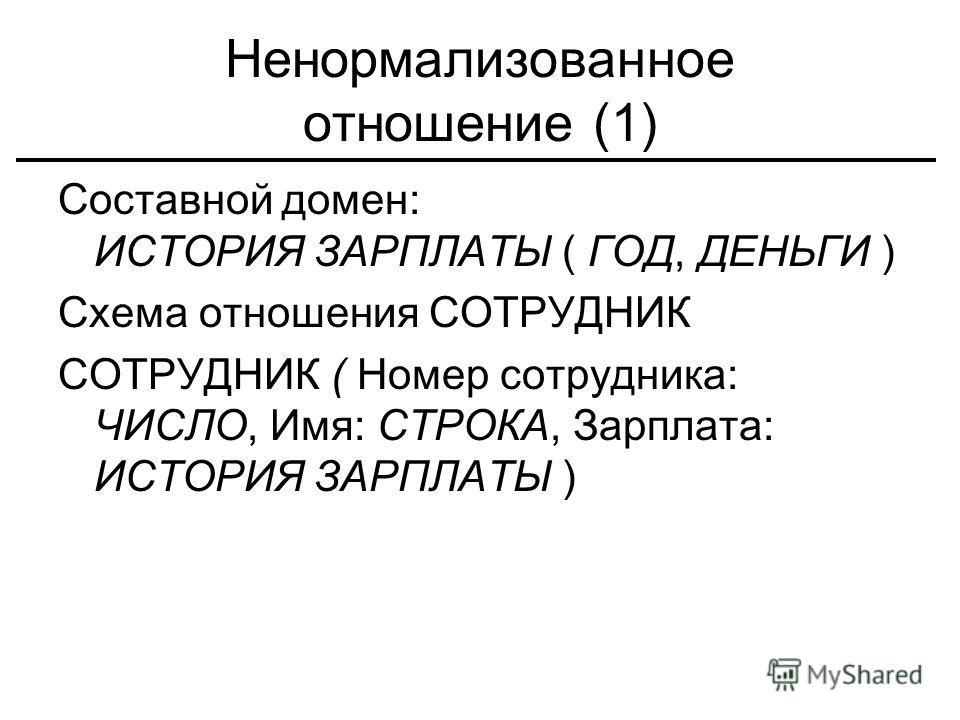 Ненормализованное отношение (1) Составной домен: ИСТОРИЯ ЗАРПЛАТЫ ( ГОД, ДЕНЬГИ ) Схема отношения СОТРУДНИК СОТРУДНИК ( Номер сотрудника: ЧИСЛО, Имя: СТРОКА, Зарплата: ИСТОРИЯ ЗАРПЛАТЫ )