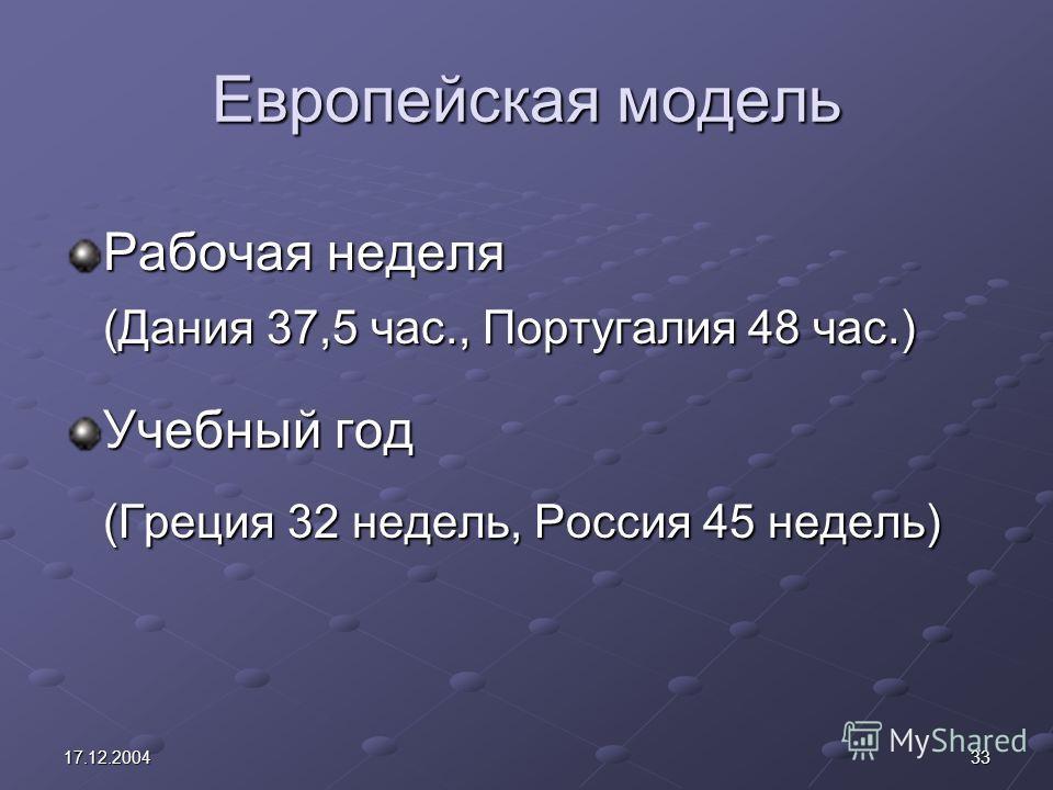 3317.12.2004 Европейская модель Рабочая неделя (Дания 37,5 час., Португалия 48 час.) Учебный год (Греция 32 недель, Россия 45 недель)