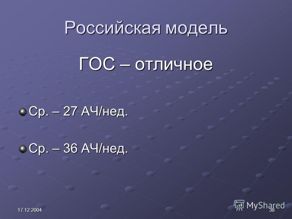 3817.12.2004 Российская модель ГОС – отличное Ср. – 27 АЧ/нед. Ср. – 36 АЧ/нед.